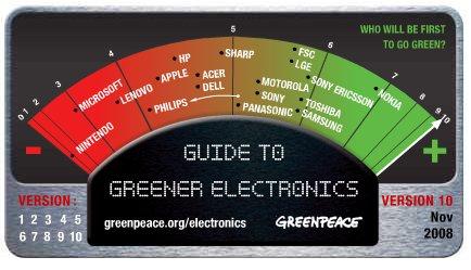 Green electronics - greenpeace